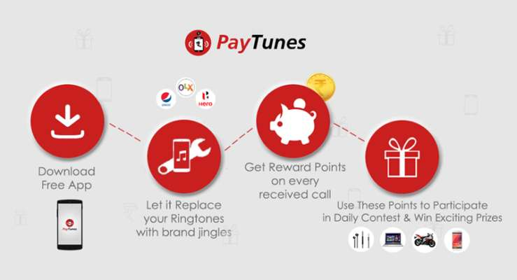 Earn cash, gift cards, and more using these 6 apps