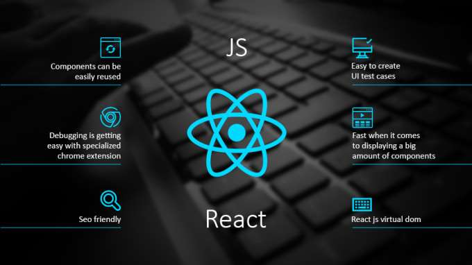 ReactJs Vs React Native Vs React VR: Differences Explained