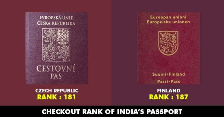 See India's Rank In World's Most Powerful Passports Ranking