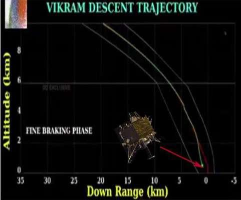 Image result for ऑर्बिटर ने लैंडर की एक थर्मल छवि ली है