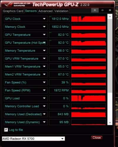 AMD Radeon Driver 19 7 3 Still Sucks: Performance Regression