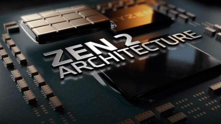 The Tool to Overclock the Memory of AMD Ryzen 3000 (Zen 2