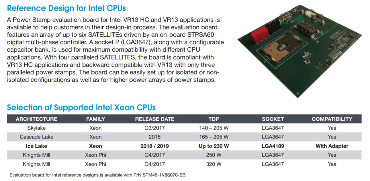 Intel Launches 56 Core Xeon Platinum 9282 CPU to Counter AMD