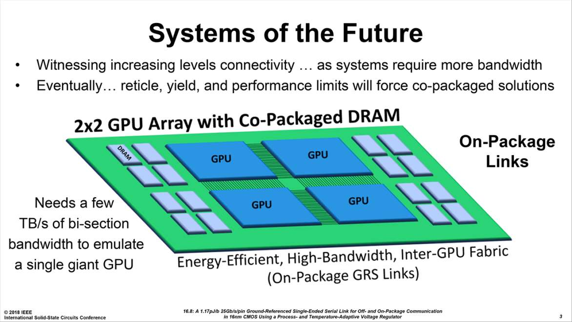 Ground-Referenced Signaling (GRS): Nvidia's answer to AMD's